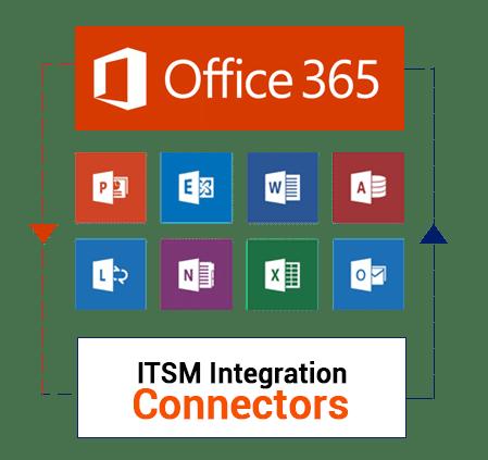 office-365-access-management